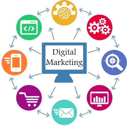 Important of digital marketig